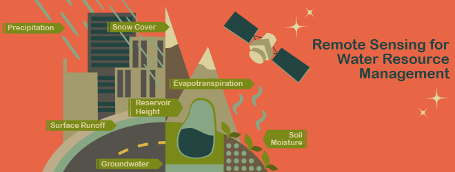 Remote Sensing for Water Resource Management graphic