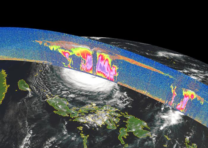 CALISP, Cloudsat Image of Typhoon Yutu's Vertical Structure