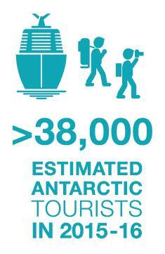 38,000 estimated Antarctic Tourists in 2015-2016