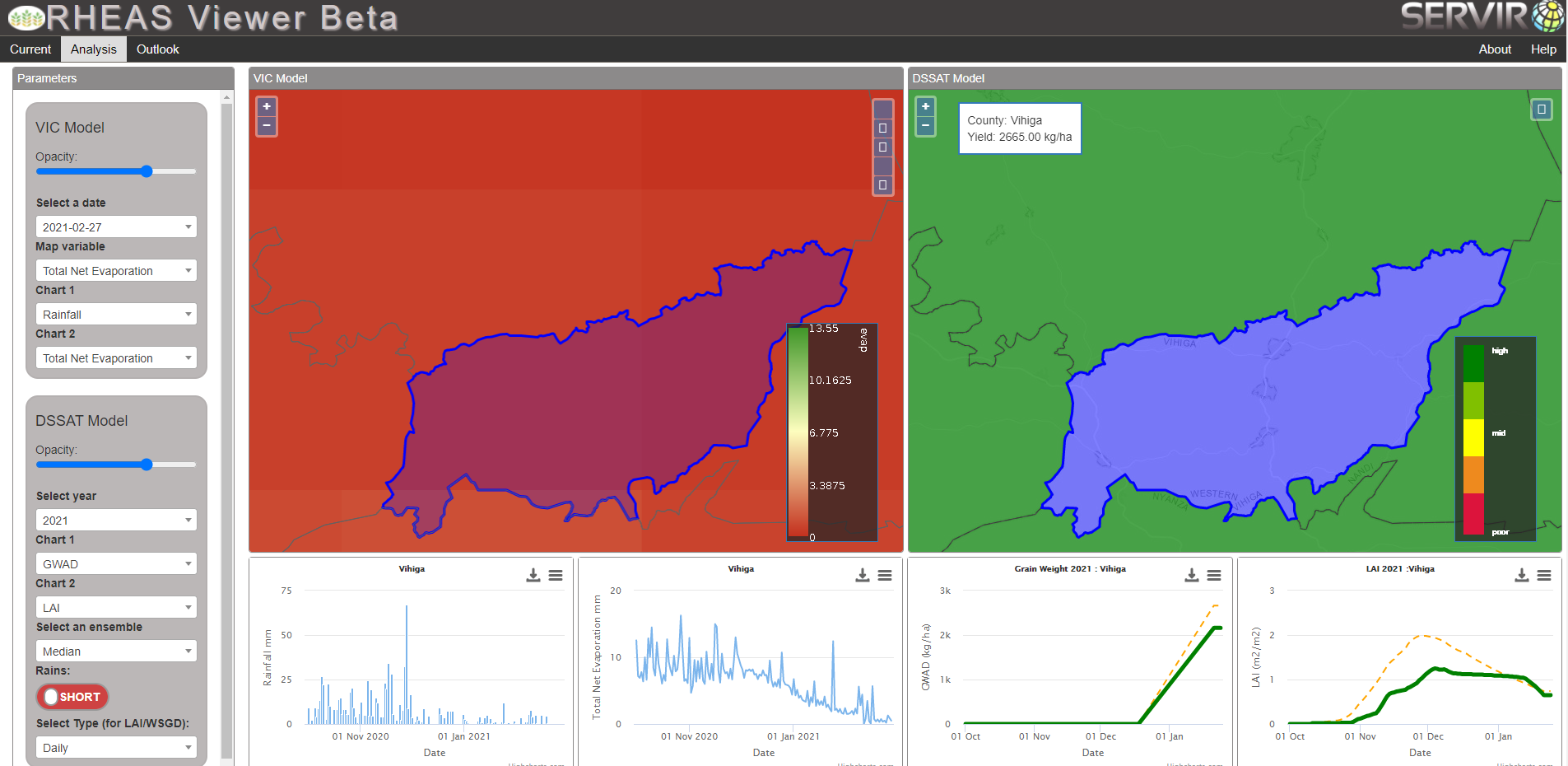 Data in app